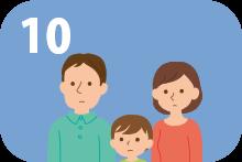 家族が乳児期に感染症で死亡するなど、原発性免疫不全症候群を疑う家族歴がある。